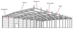 Formation Calcul des poutres et poteaux mixtes acier-béton