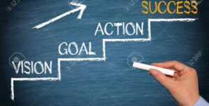 Formation Établir un Plan d'action qualité